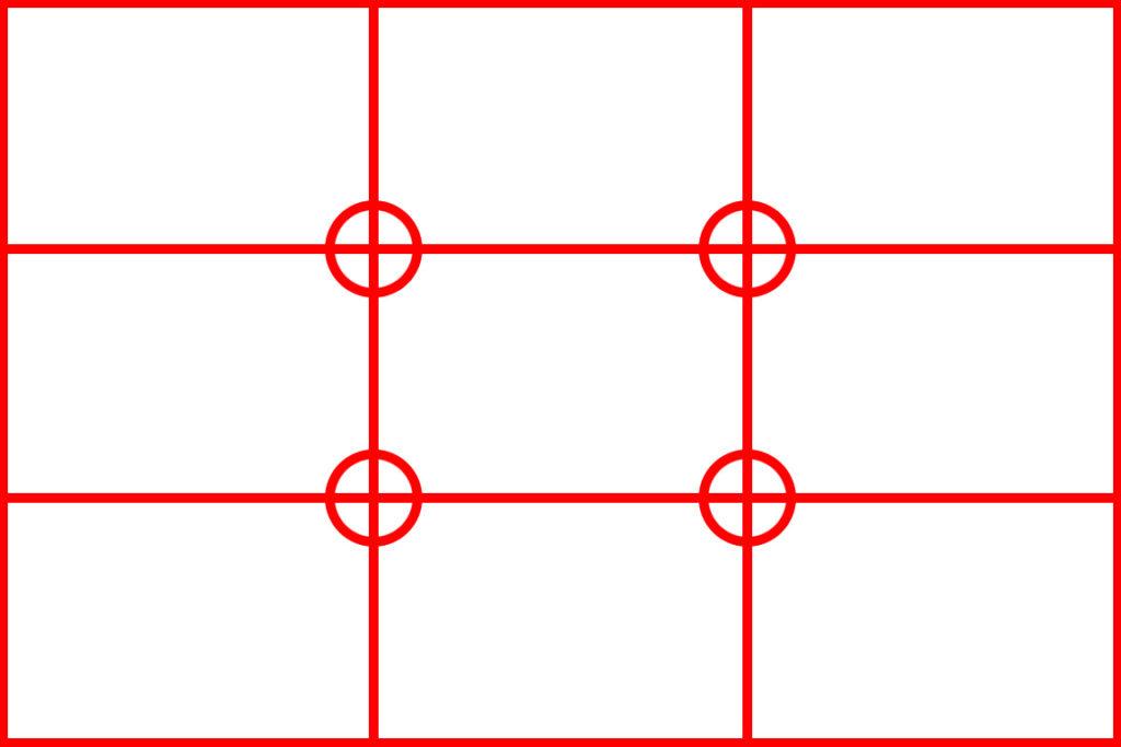 三分割構図概要