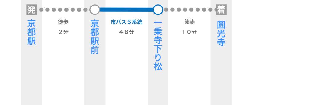 京都駅から圓光寺へのアクセス
