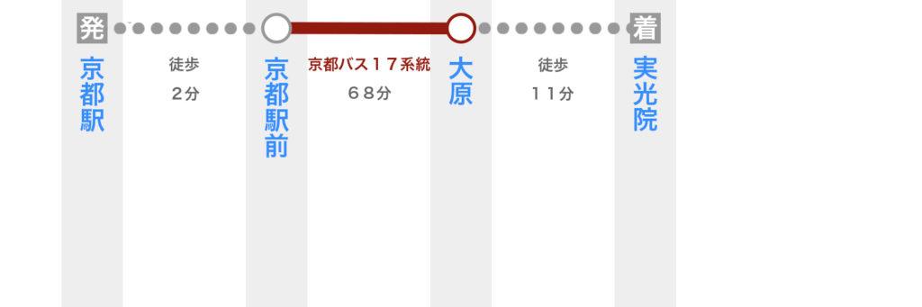 京都駅から実光院へバスで行く方法