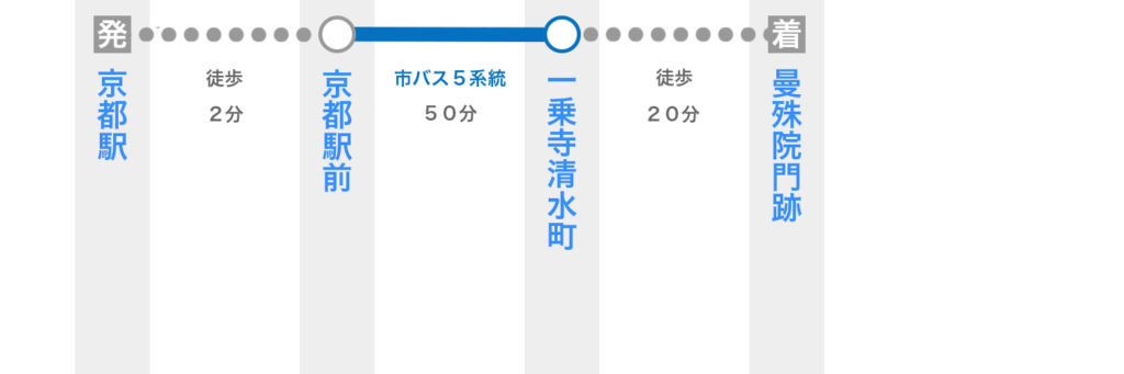 京都駅から曼殊院門跡へバスで行く方法