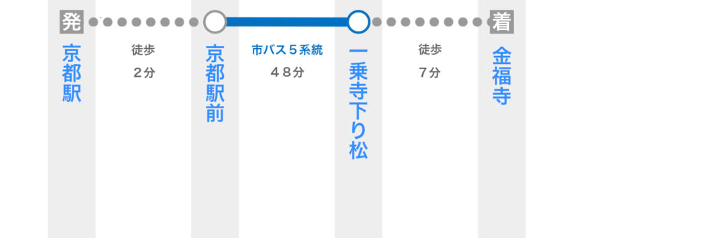 京都駅から金福寺へバスで行く方法