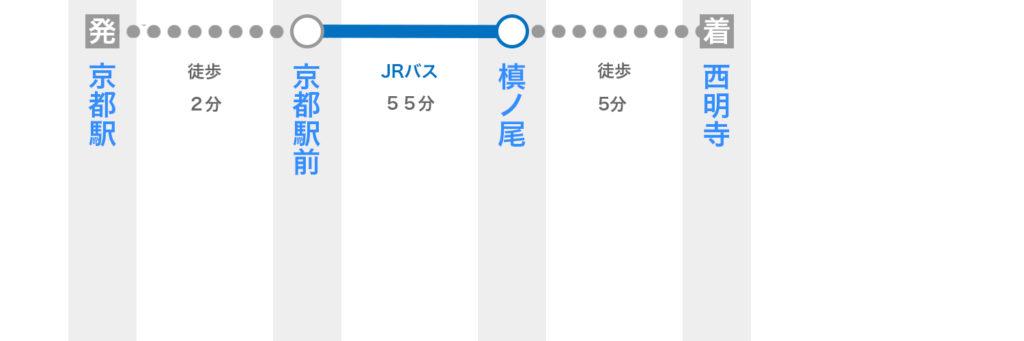 京都駅から西明寺へバスで行く方法